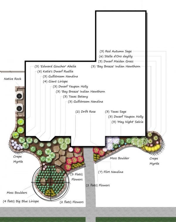 Empire Landscaping Design Plans